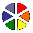 Basic Colour Wheel