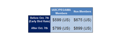 IGF transparent pricing