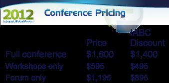 IGF 2012 pricing