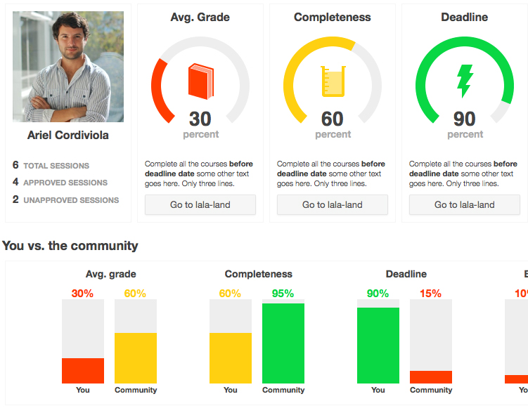 Intranet Gamification – Doing it right (Part 1) — Intranet design ...